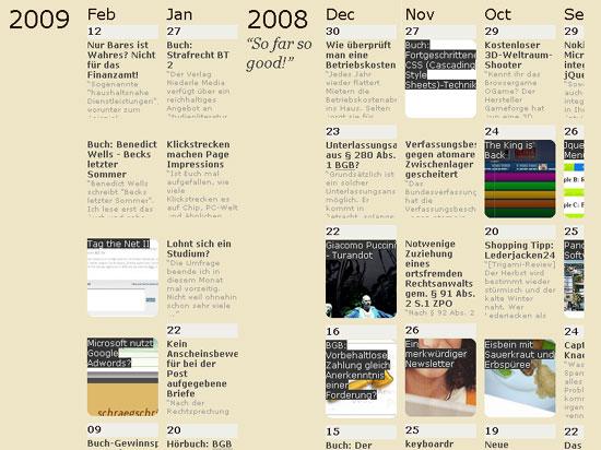 Wordpress Snazzy Archives Plugin