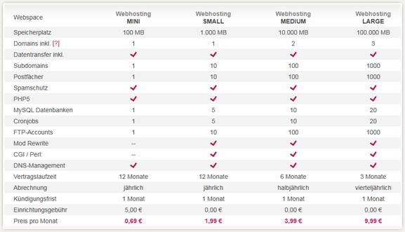 Febas Webhostingangebote